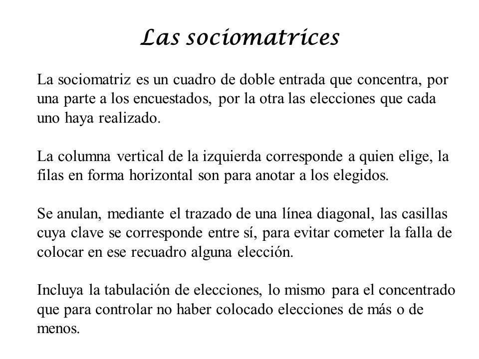 Las sociomatrices
