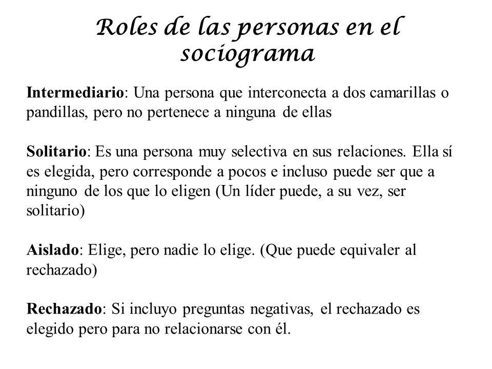 Roles de las personas en el sociograma