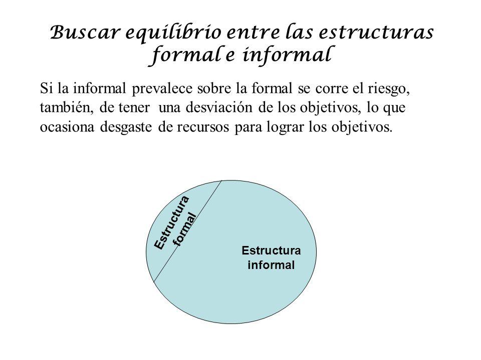 Buscar equilibrio entre las estructuras formal e informal