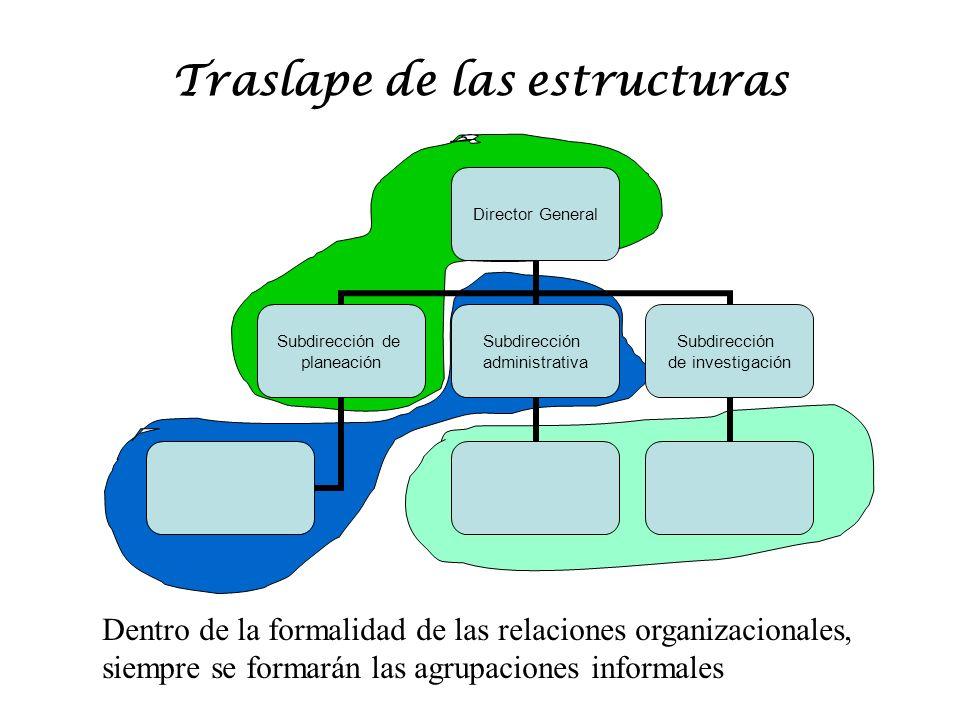 Traslape de las estructuras