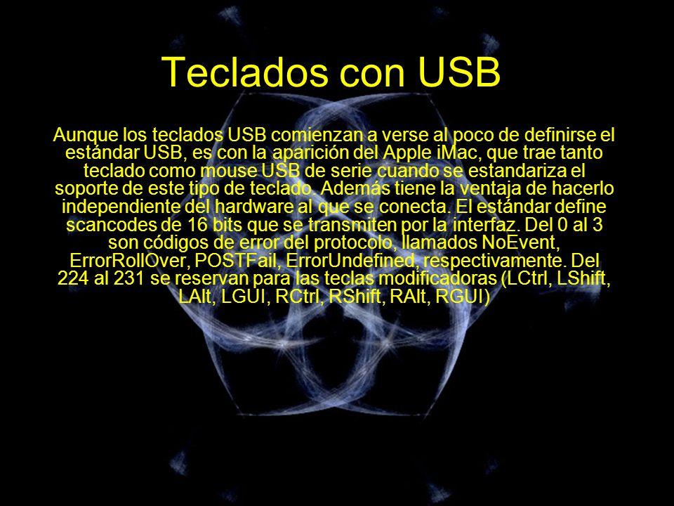 Teclados con USB