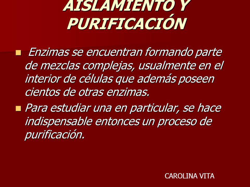 AISLAMIENTO Y PURIFICACIÓN