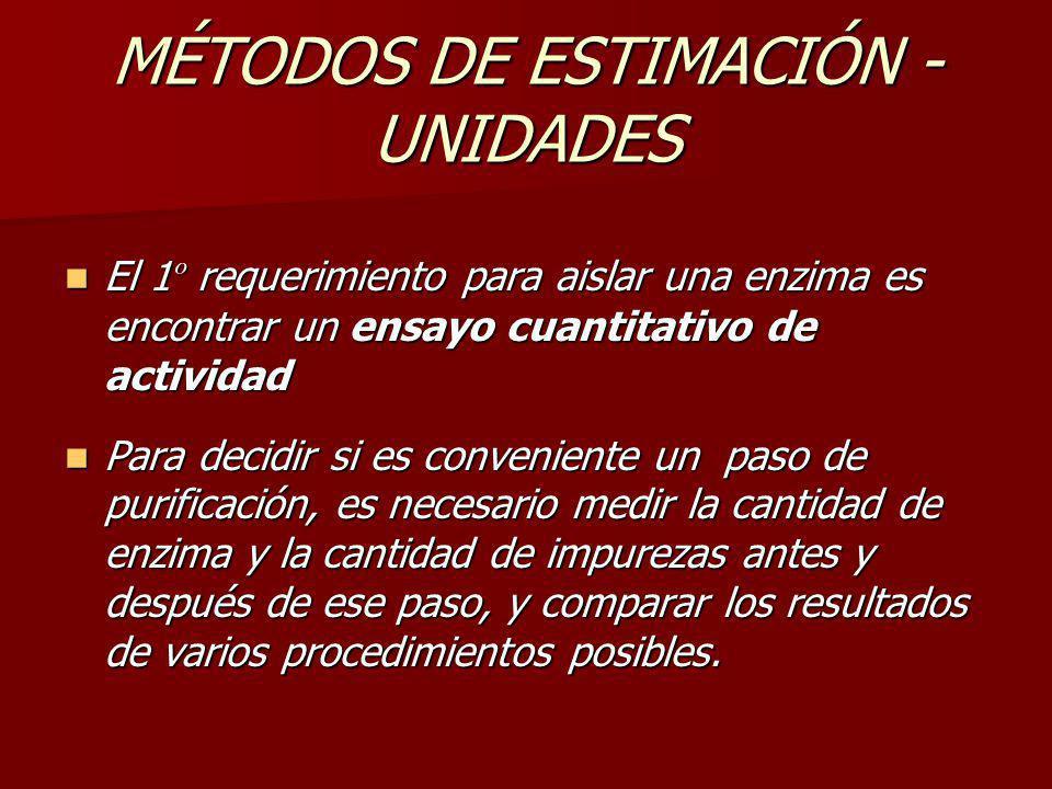 MÉTODOS DE ESTIMACIÓN - UNIDADES
