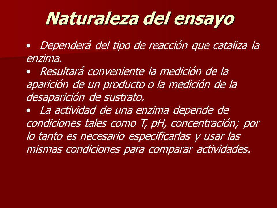 Naturaleza del ensayo Dependerá del tipo de reacción que cataliza la enzima.