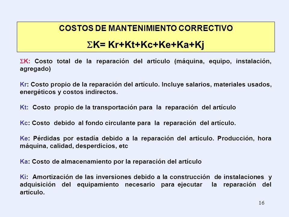 COSTOS DE MANTENIMIENTO CORRECTIVO K= Kr+Kt+Kc+Ke+Ka+Kj