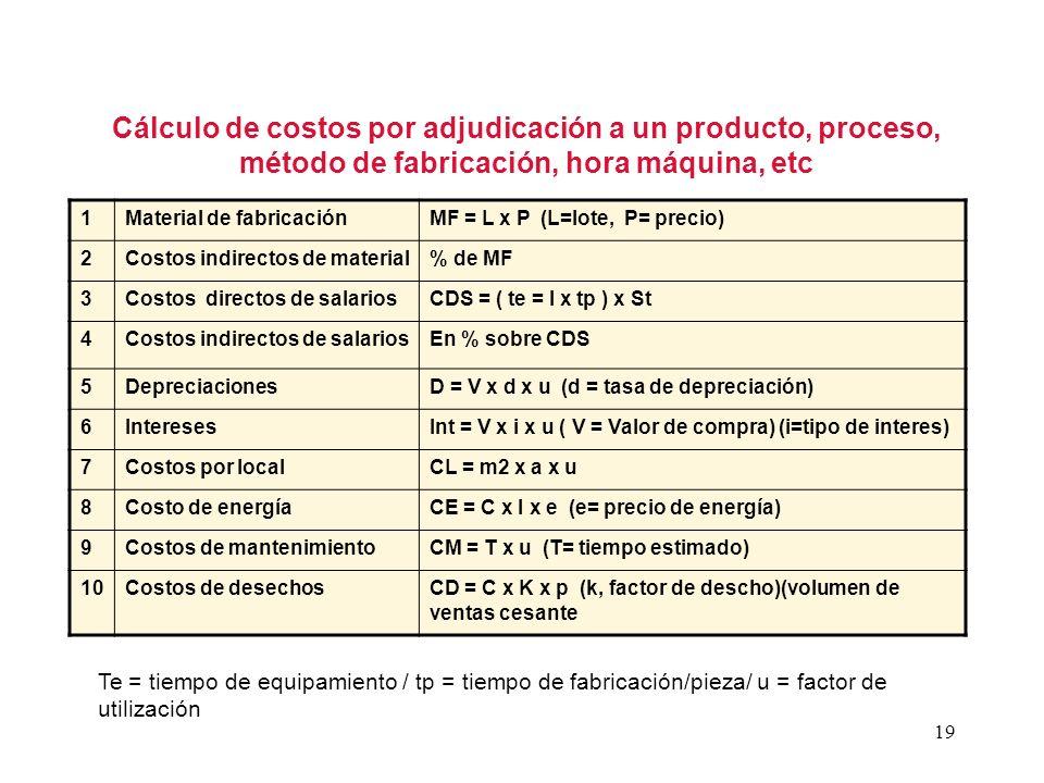 Cálculo de costos por adjudicación a un producto, proceso, método de fabricación, hora máquina, etc
