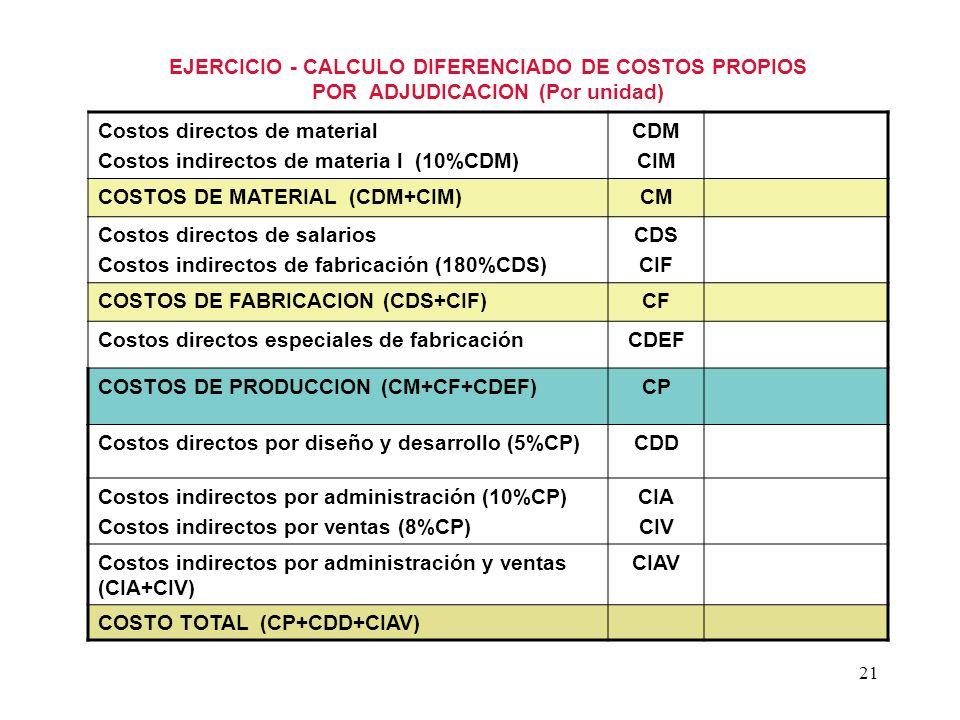 EJERCICIO - CALCULO DIFERENCIADO DE COSTOS PROPIOS