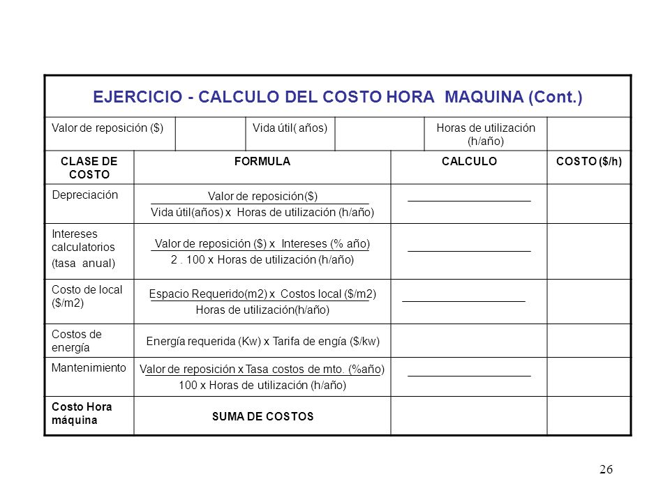 EJERCICIO - CALCULO DEL COSTO HORA MAQUINA (Cont.)