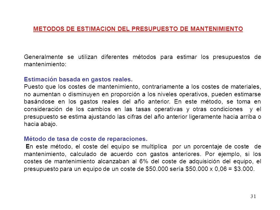 METODOS DE ESTIMACION DEL PRESUPUESTO DE MANTENIMIENTO