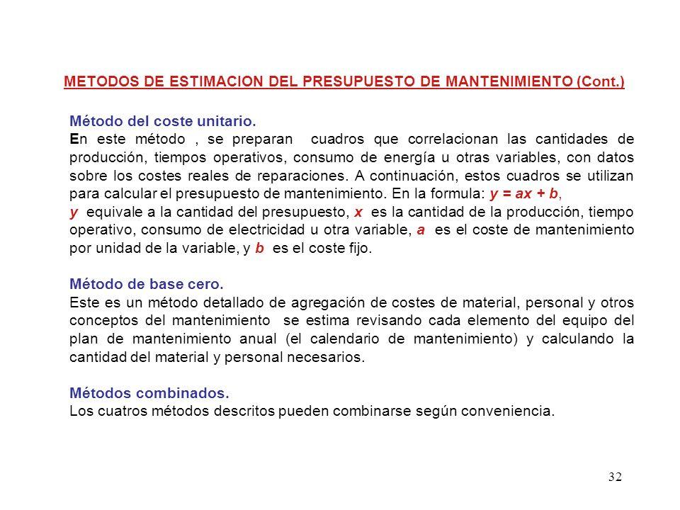 METODOS DE ESTIMACION DEL PRESUPUESTO DE MANTENIMIENTO (Cont.)