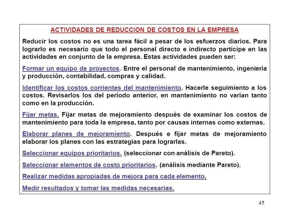ACTIVIDADES DE REDUCCION DE COSTOS EN LA EMPRESA
