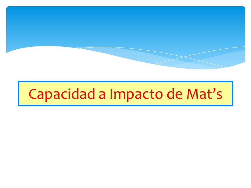 Capacidad a Impacto de Mat's