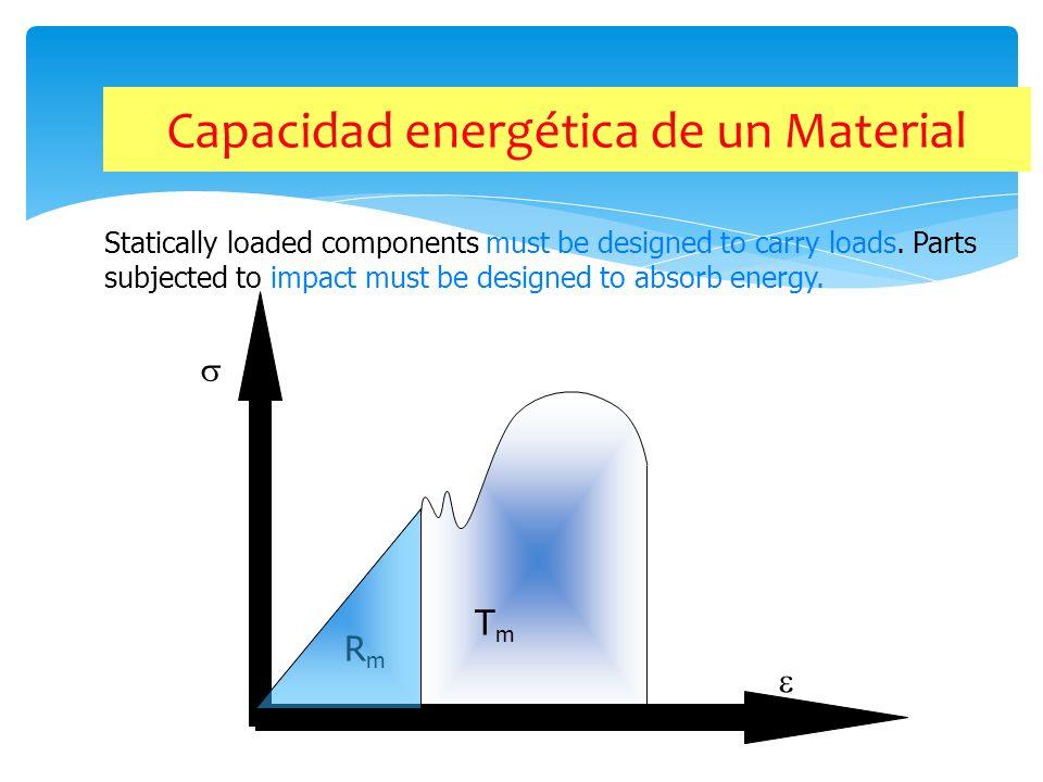 Capacidad energética de un Material