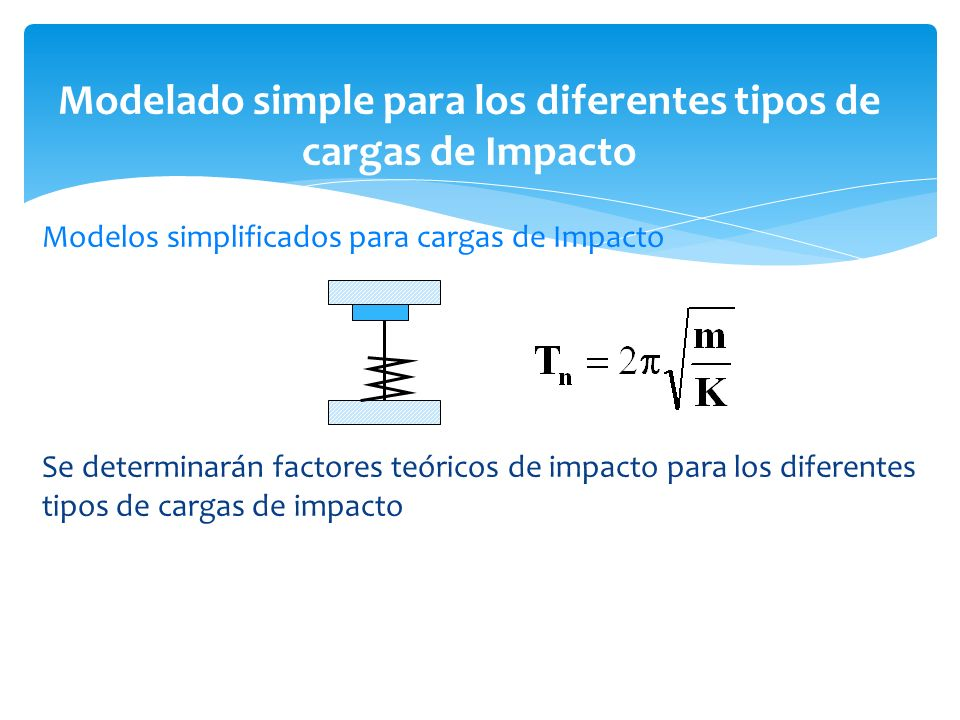 Modelado simple para los diferentes tipos de cargas de Impacto