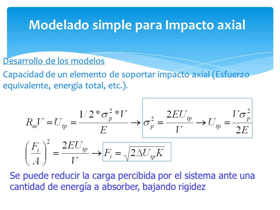 Modelado simple para Impacto axial