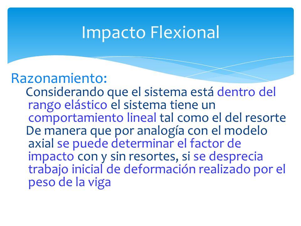Impacto Flexional Razonamiento: