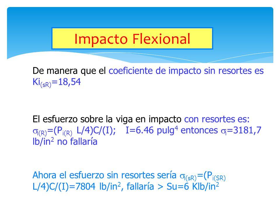 Impacto Flexional De manera que el coeficiente de impacto sin resortes es Ki(sR)=18,54. El esfuerzo sobre la viga en impacto con resortes es: