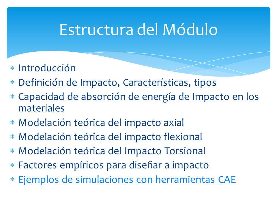 Estructura del Módulo Introducción