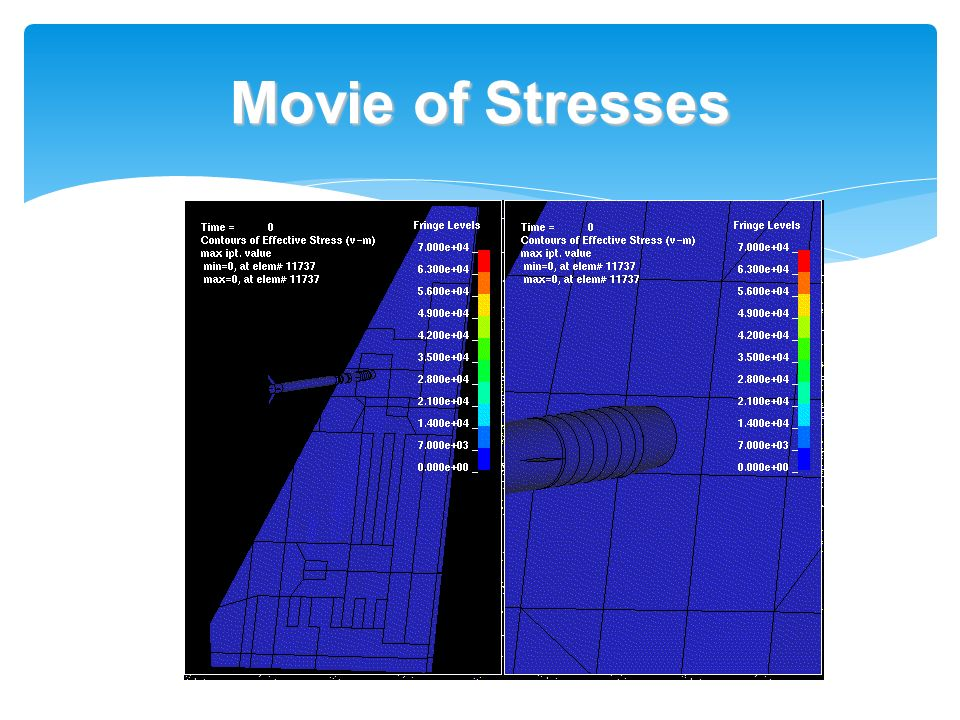 Movie of Stresses This is a movie showing Von Mises Stresses of the impact.