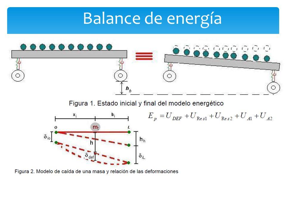 Balance de energía