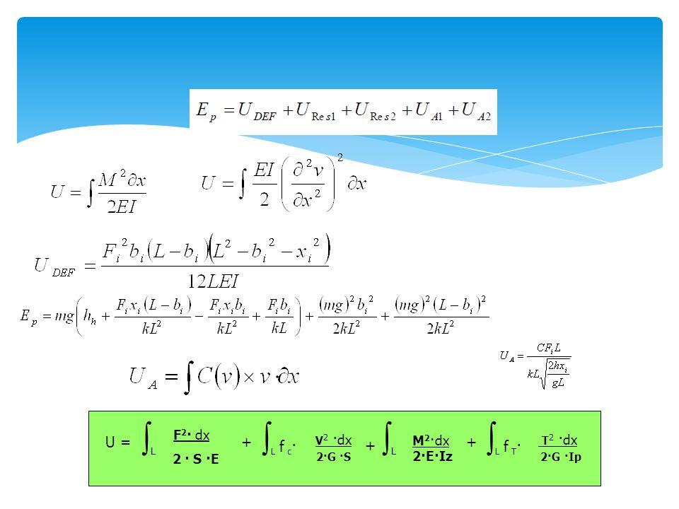 L f c· L L f T· U = + F2· dx M2·dx 2·E·Iz 2 · S ·E V2 ·dx 2·G ·S