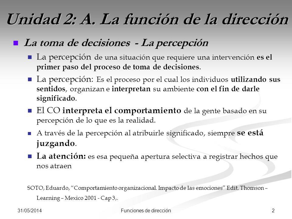 Unidad 2: A. La función de la dirección