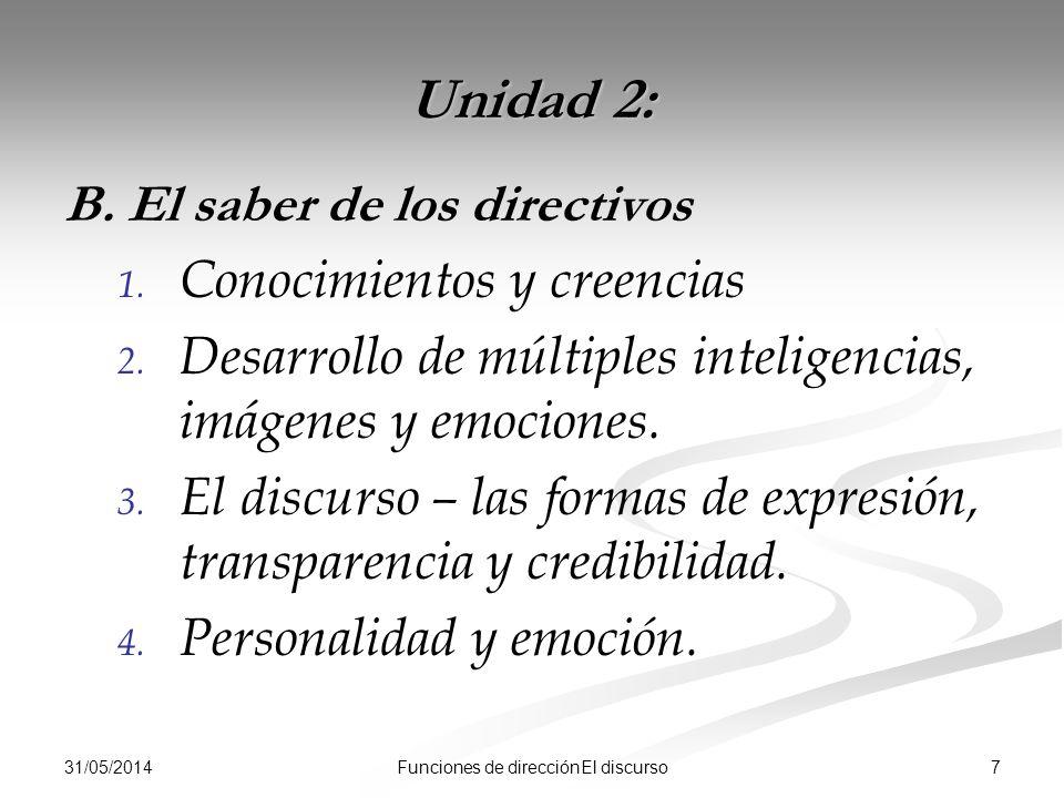 El discurso, la comunicación, las habilidades interpersonales