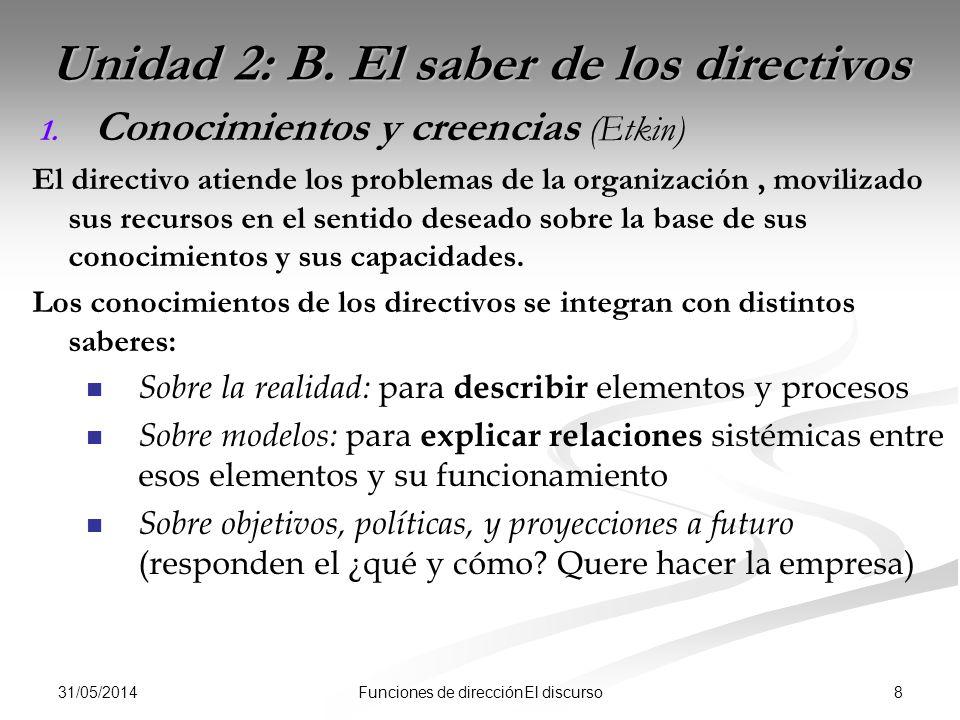 Unidad 2: B. El saber de los directivos