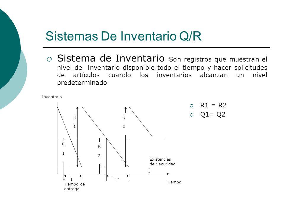 Sistemas De Inventario Q/R