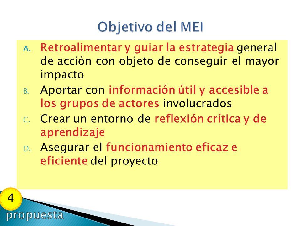 Objetivo del MEI 4 propuesta
