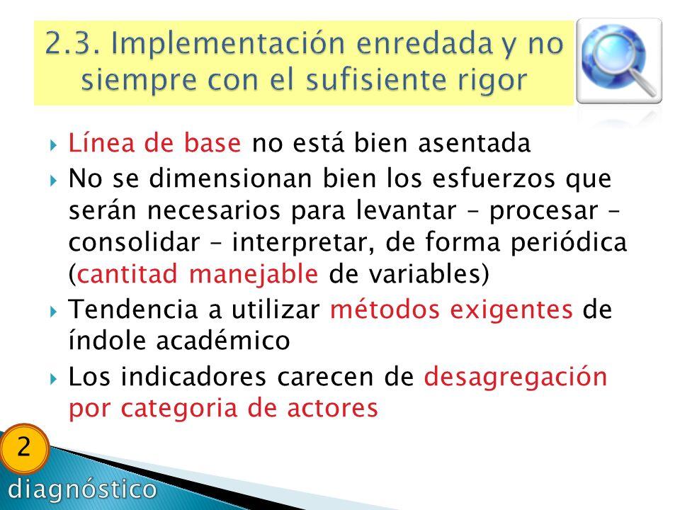 2.3. Implementación enredada y no siempre con el sufisiente rigor