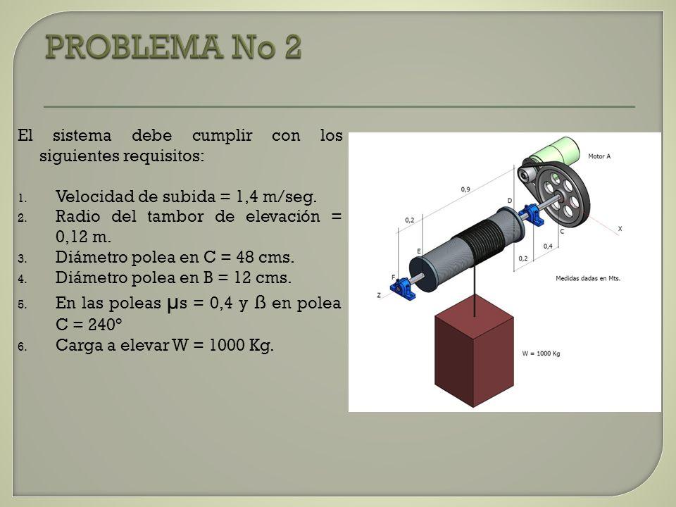 PROBLEMA No 2 El sistema debe cumplir con los siguientes requisitos: