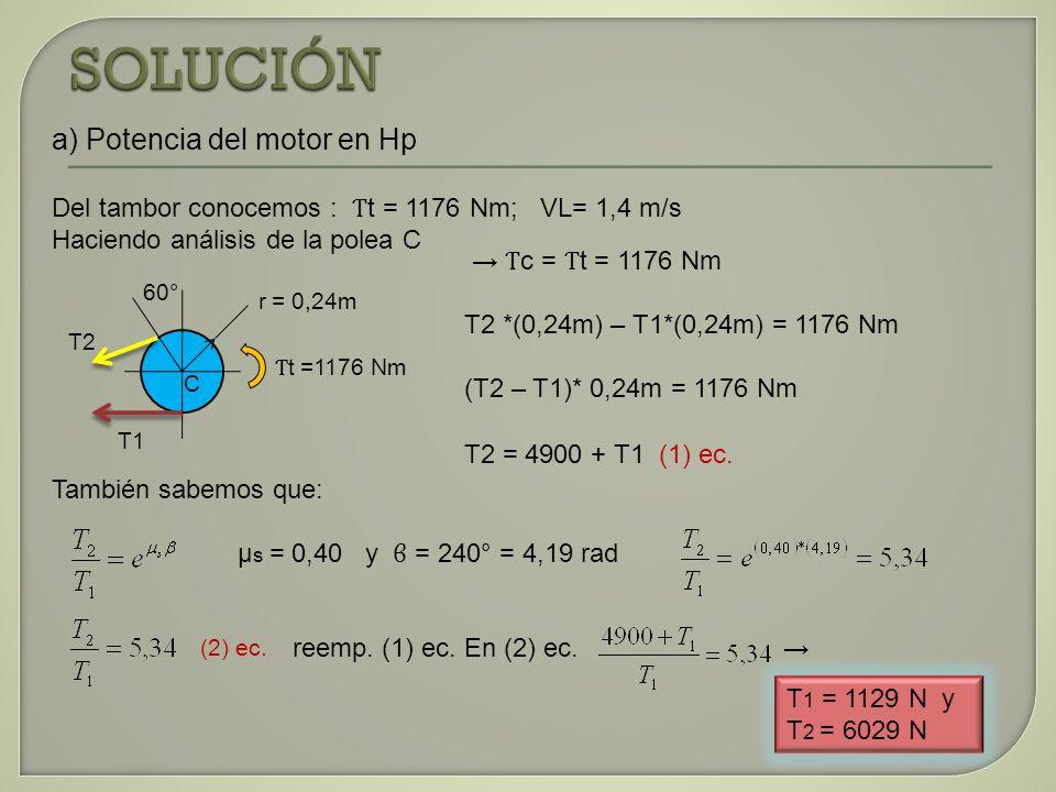 SOLUCIÓN a) Potencia del motor en Hp
