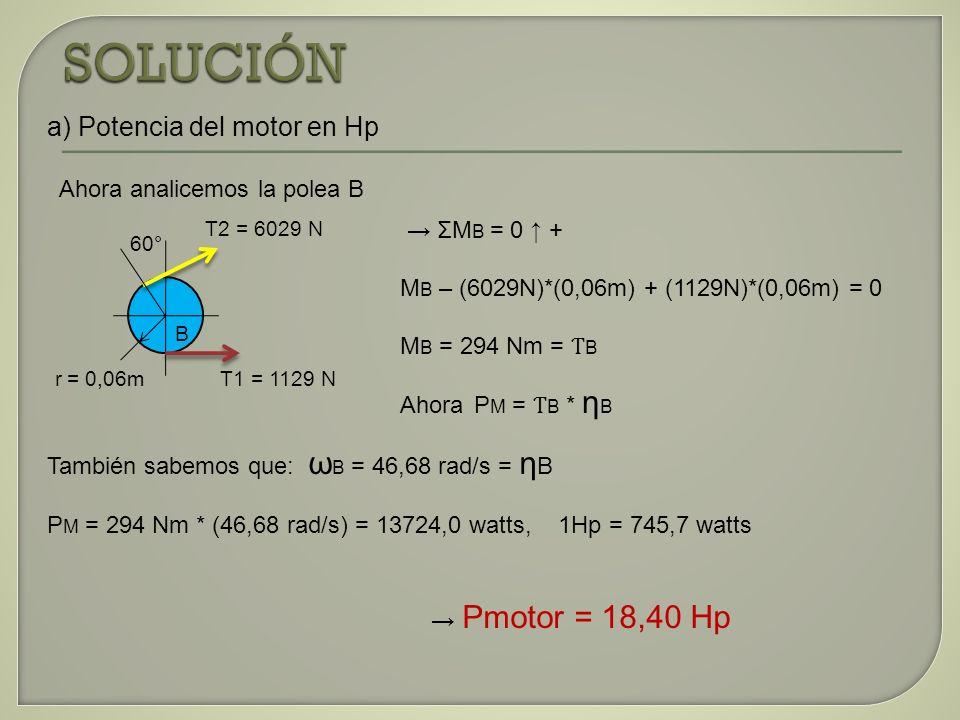 SOLUCIÓN a) Potencia del motor en Hp Ahora analicemos la polea B