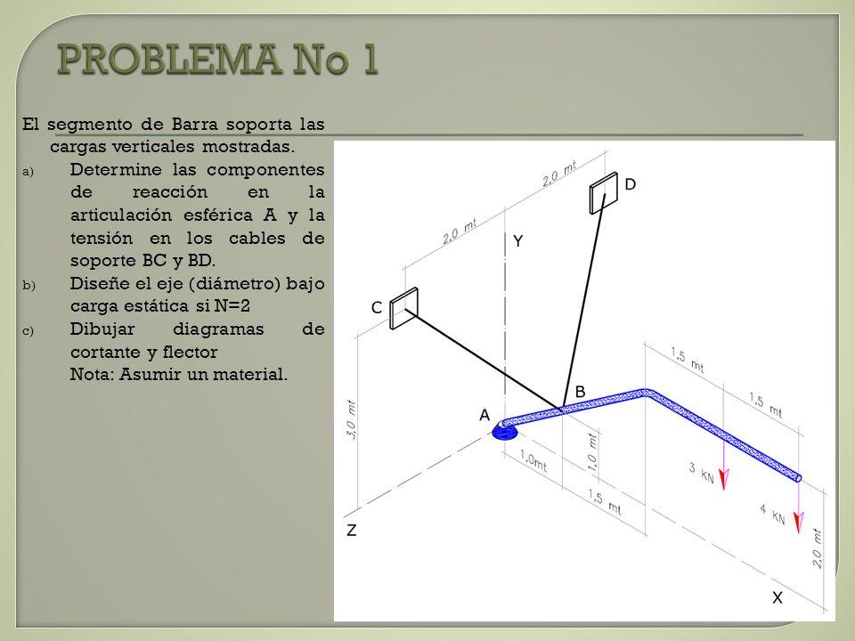 PROBLEMA No 1 El segmento de Barra soporta las cargas verticales mostradas.