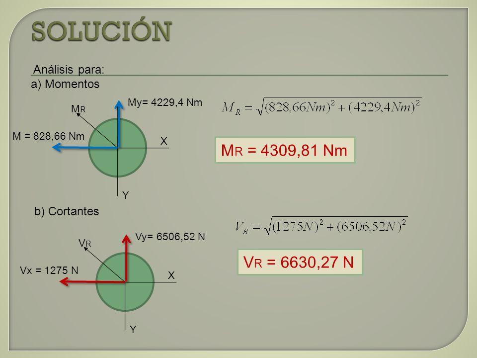 SOLUCIÓN MR = 4309,81 Nm VR = 6630,27 N Análisis para: a) Momentos