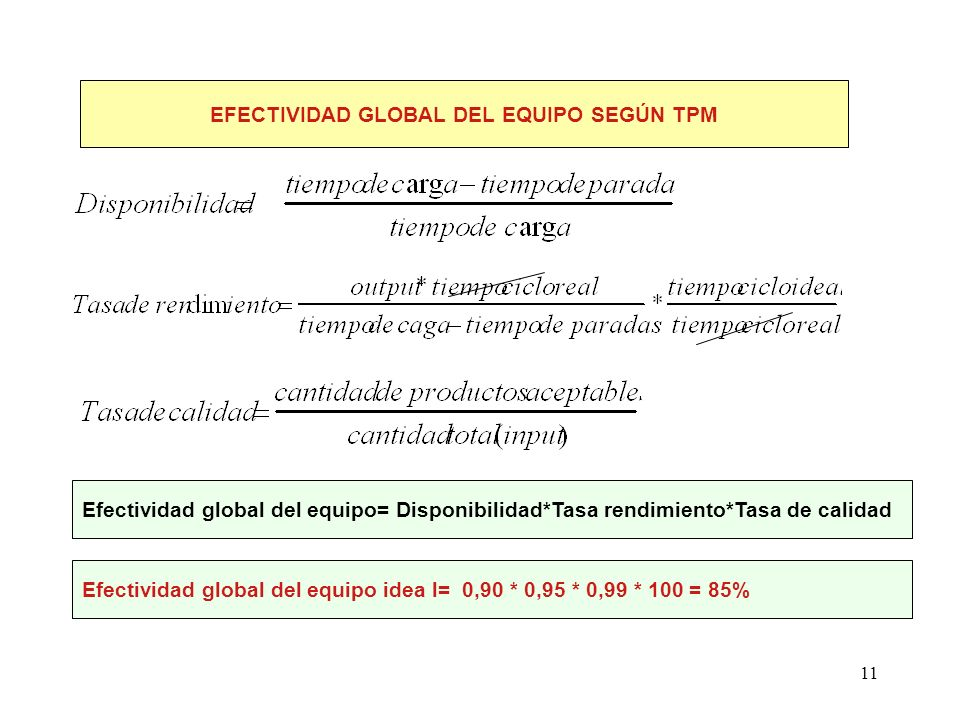 EFECTIVIDAD GLOBAL DEL EQUIPO SEGÚN TPM