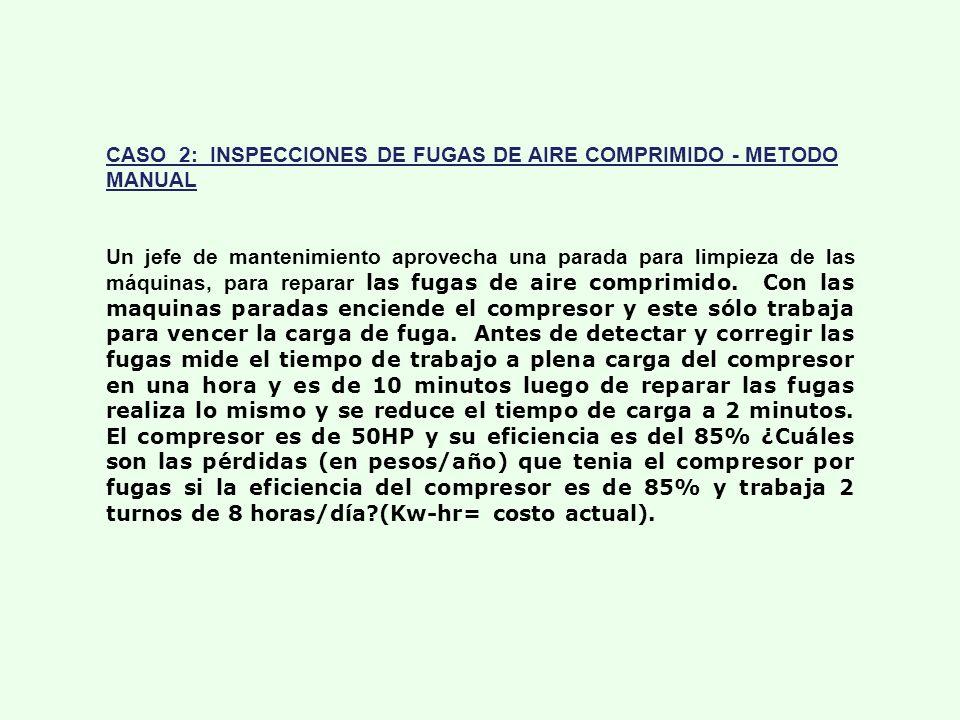 CASO 2: INSPECCIONES DE FUGAS DE AIRE COMPRIMIDO - METODO MANUAL