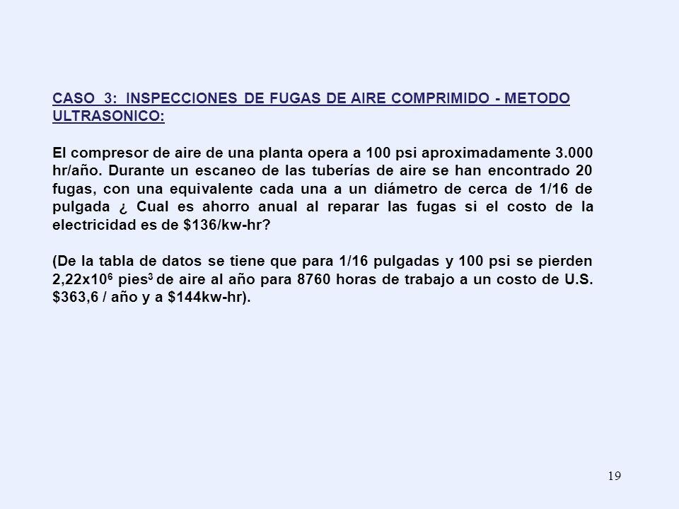 CASO 3: INSPECCIONES DE FUGAS DE AIRE COMPRIMIDO - METODO ULTRASONICO:
