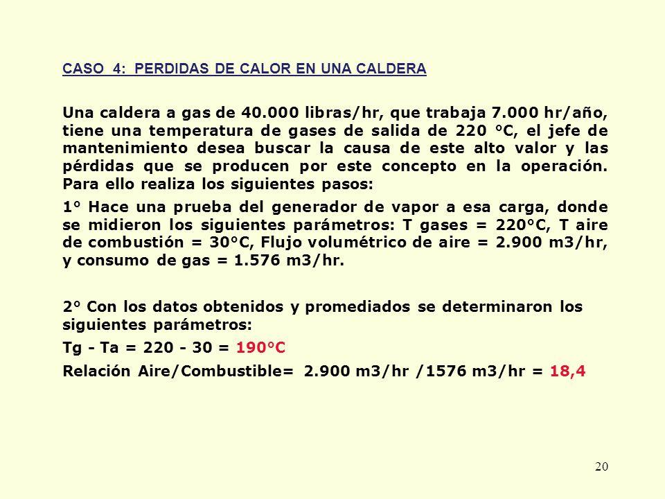 CASO 4: PERDIDAS DE CALOR EN UNA CALDERA