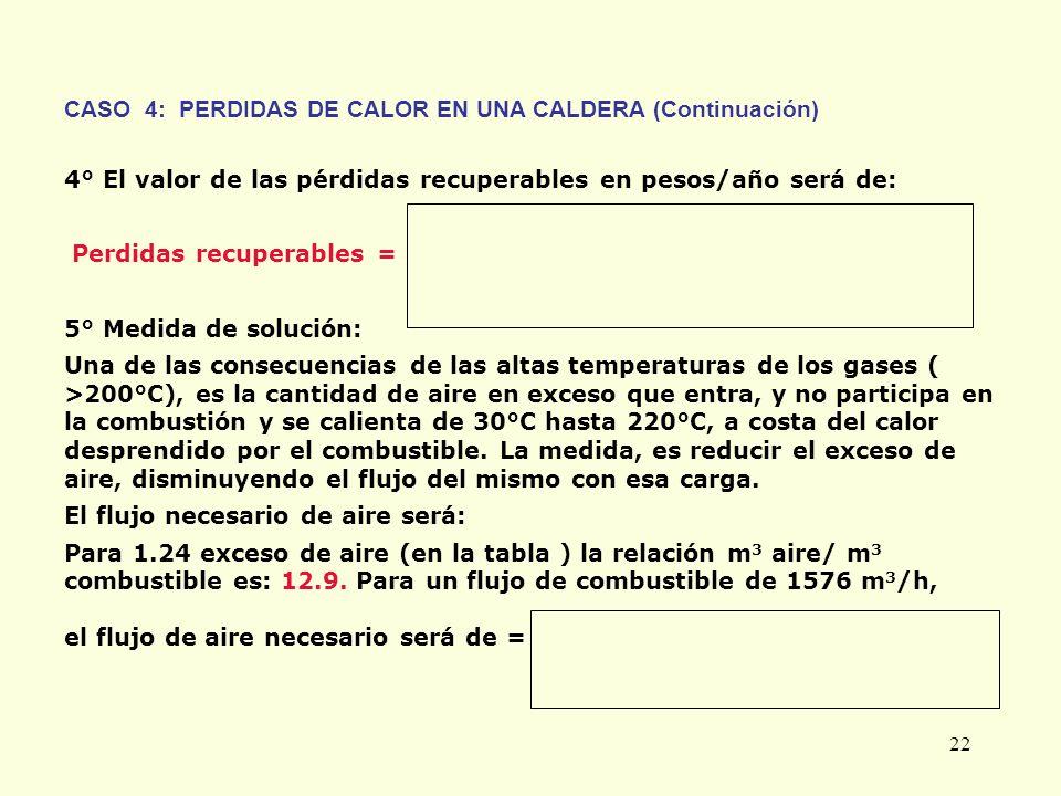 CASO 4: PERDIDAS DE CALOR EN UNA CALDERA (Continuación)