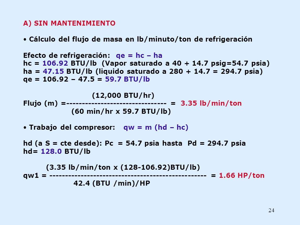 A) SIN MANTENIMIENTO Cálculo del flujo de masa en lb/minuto/ton de refrigeración. Efecto de refrigeración: qe = hc – ha.