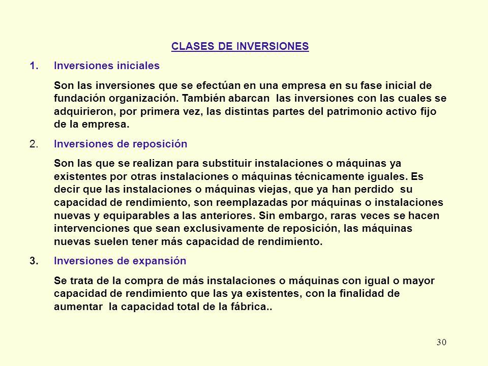 CLASES DE INVERSIONES Inversiones iniciales.