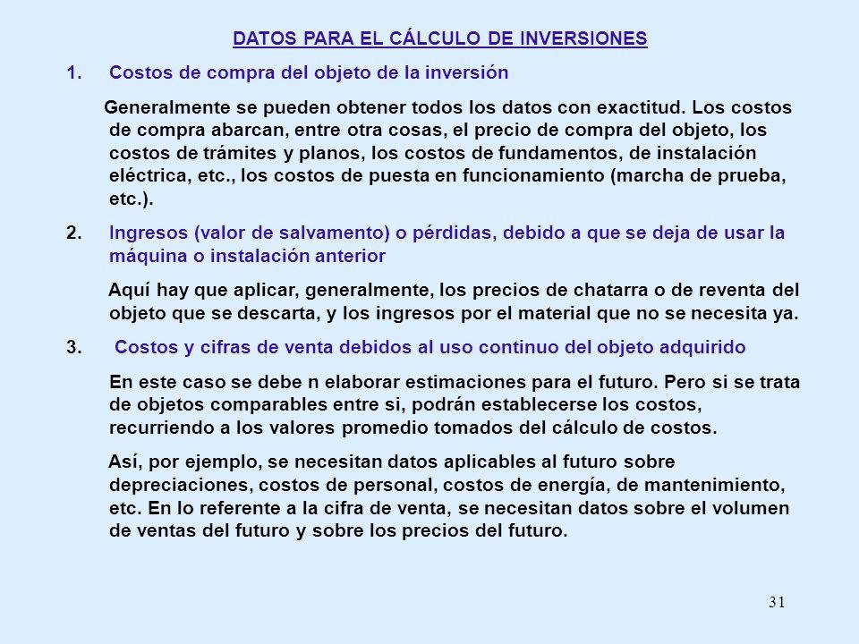 DATOS PARA EL CÁLCULO DE INVERSIONES