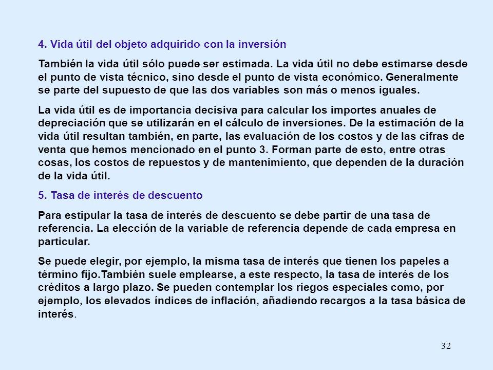 4. Vida útil del objeto adquirido con la inversión