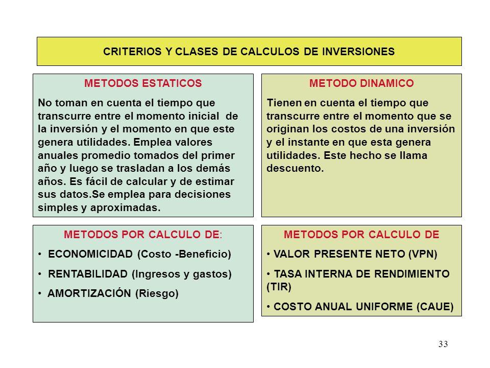 CRITERIOS Y CLASES DE CALCULOS DE INVERSIONES