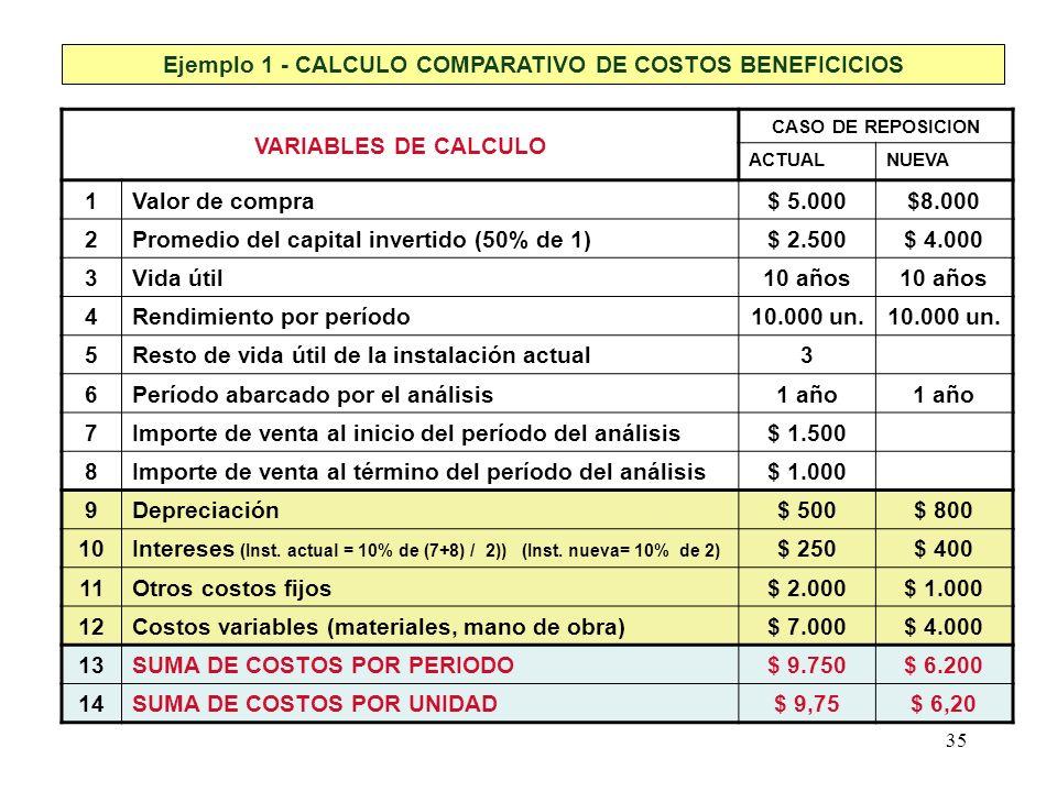 Ejemplo 1 - CALCULO COMPARATIVO DE COSTOS BENEFICICIOS