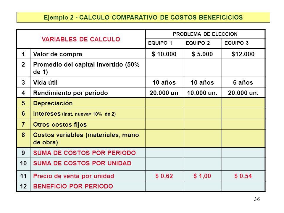 Ejemplo 2 - CALCULO COMPARATIVO DE COSTOS BENEFICICIOS