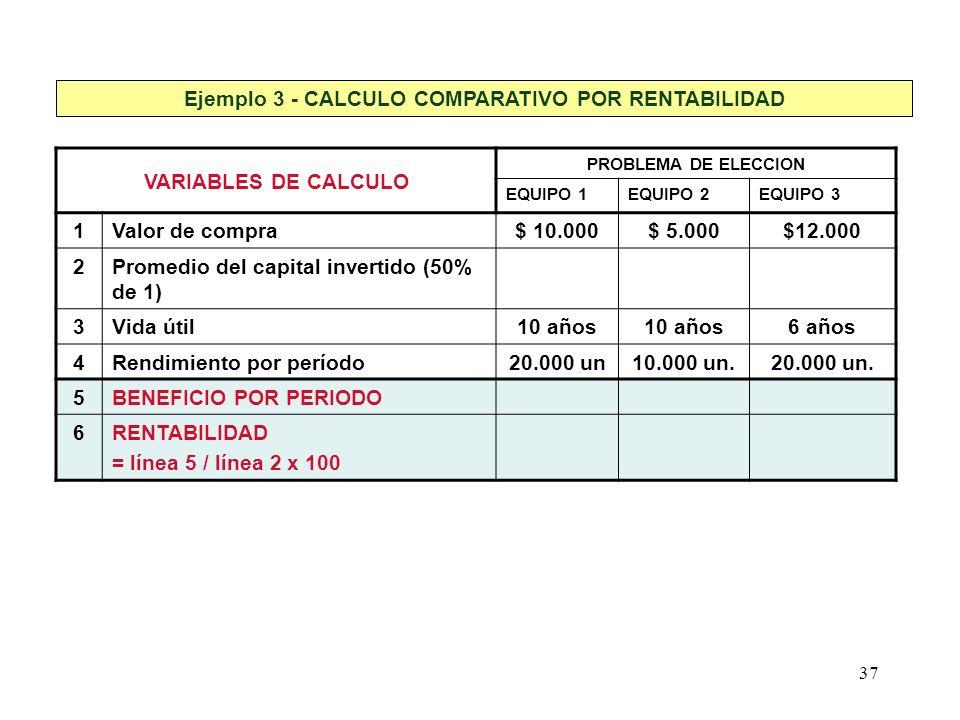 Ejemplo 3 - CALCULO COMPARATIVO POR RENTABILIDAD