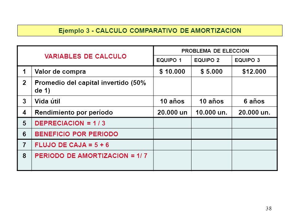 Ejemplo 3 - CALCULO COMPARATIVO DE AMORTIZACION